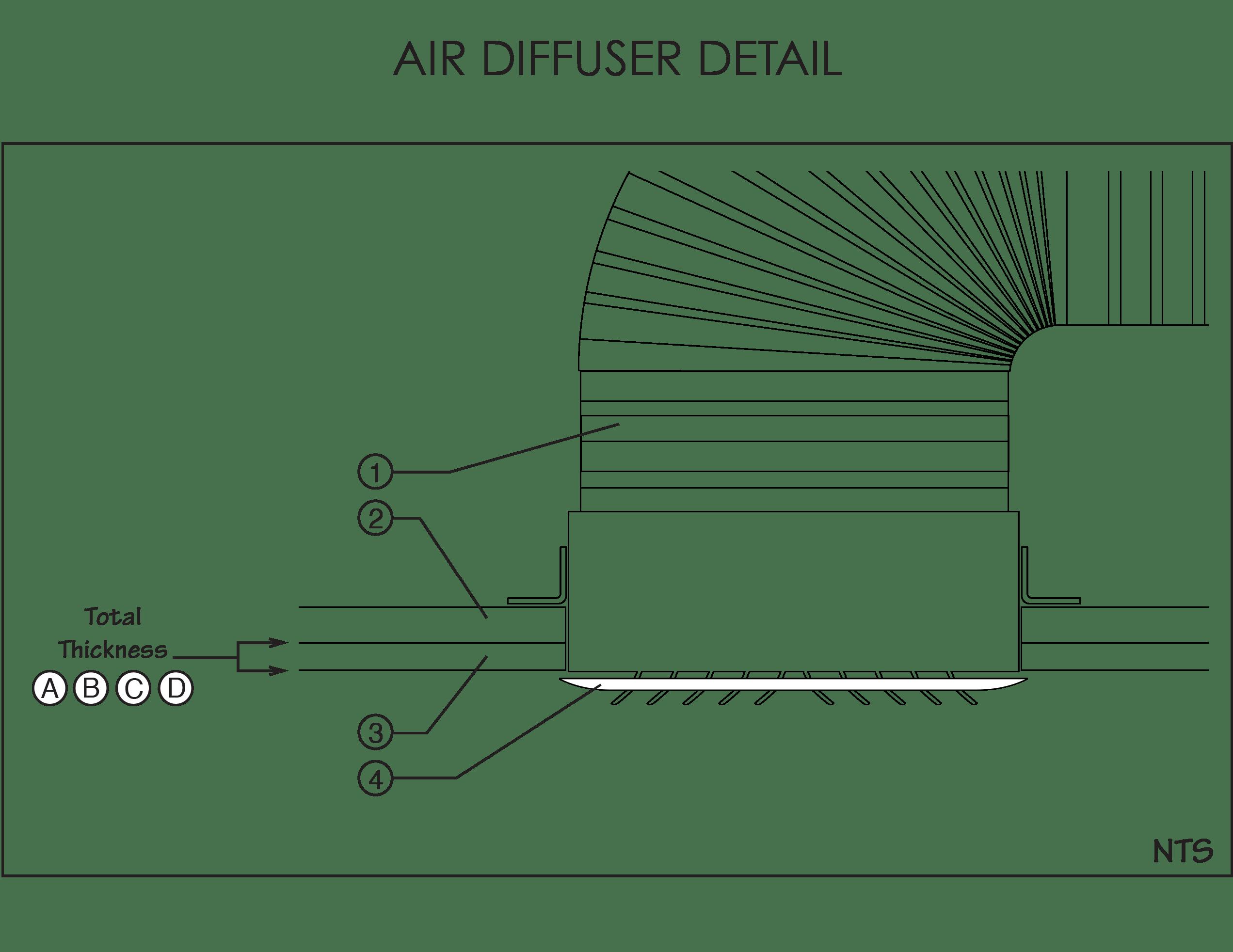 SonaKrete Air Diffuser Detail