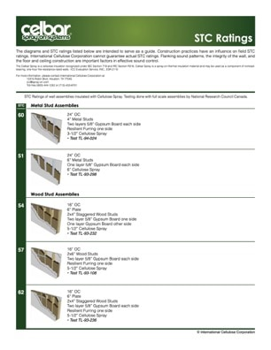 Celbar Wall Assemblies and STC Ratings
