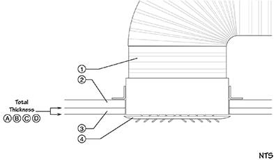 SonaKrete - Air Diffuser